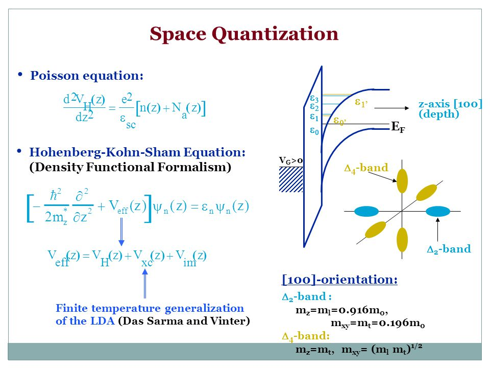 [ ] Space Quantization [ ] - h m ¶ + V ( ) y = e Poisson equation: